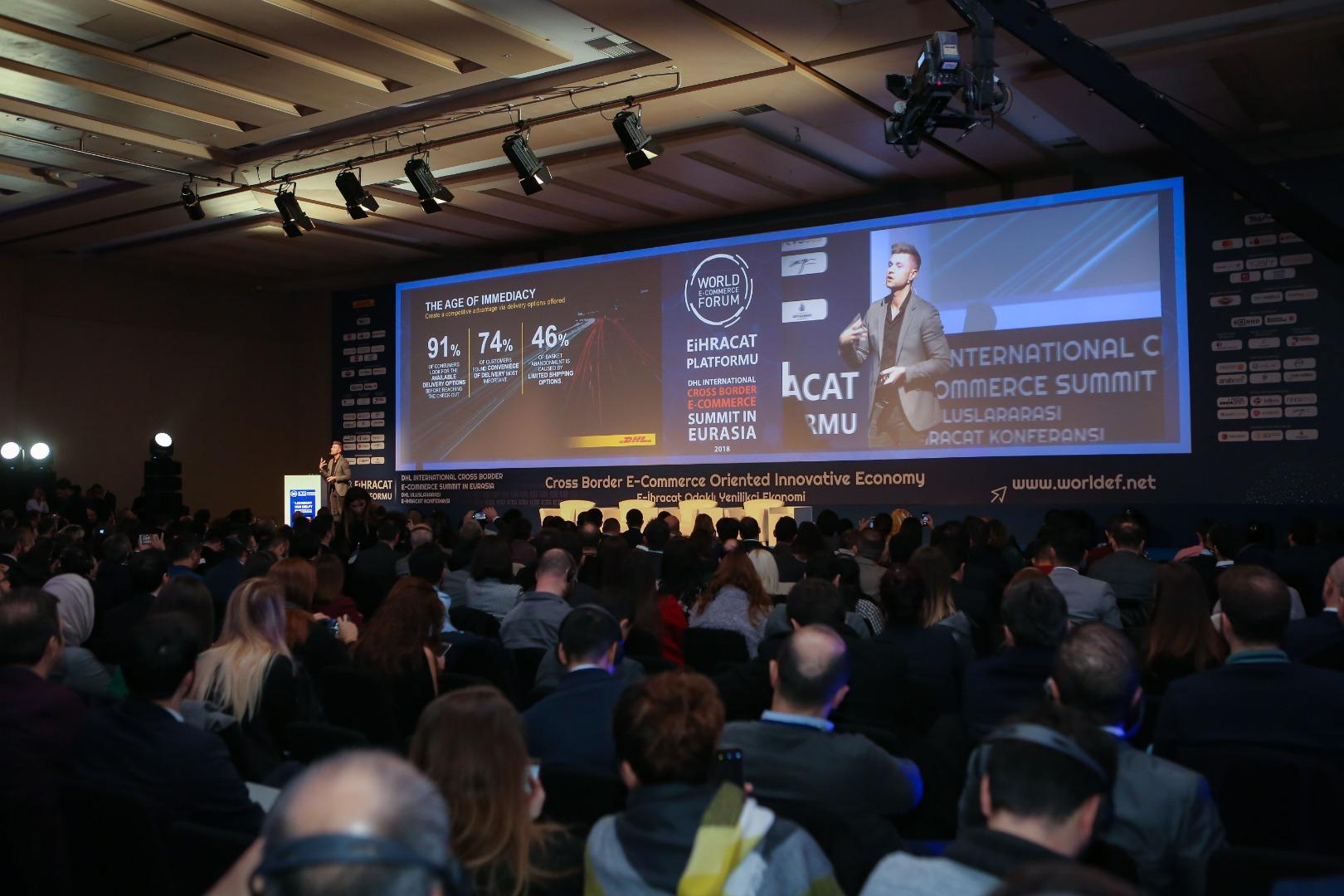 E-İhracatın geleceği İzmir'de konuşulacak!