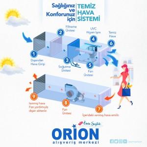 Orion'da yüzde yüz temiz hava