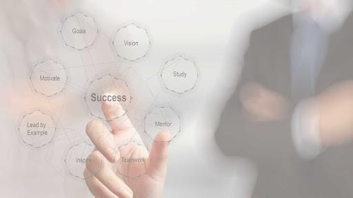 Başarılı bir girişimci olmanın anahtarı
