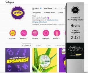 Gratis, sosyal medyadaki  liderliğini 5 yıldır sürdürüyor
