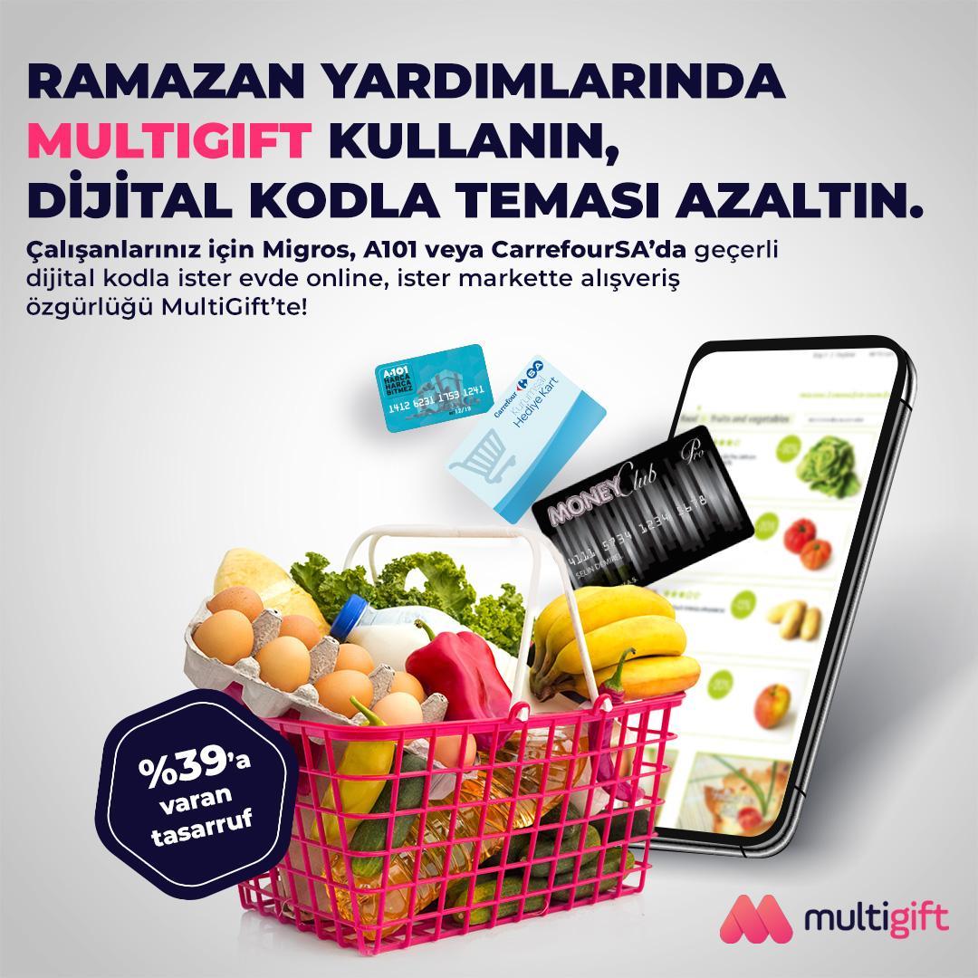 Multinet: Ramazan yardımlarına dijital çözüm